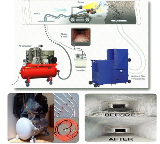 duct cleaning melbourne step by step cleaning procedure